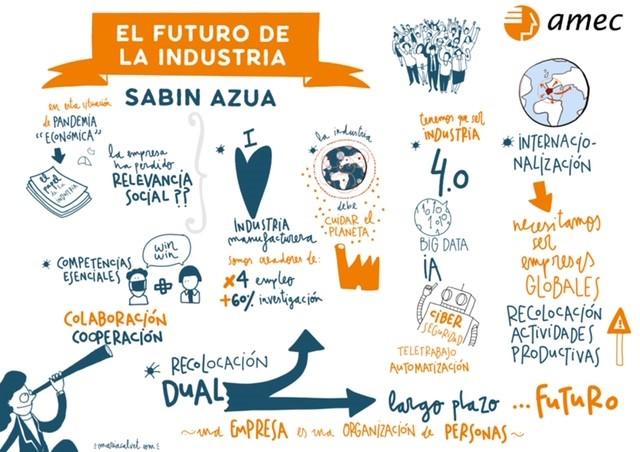 Industria con futuro. Futuro con industria